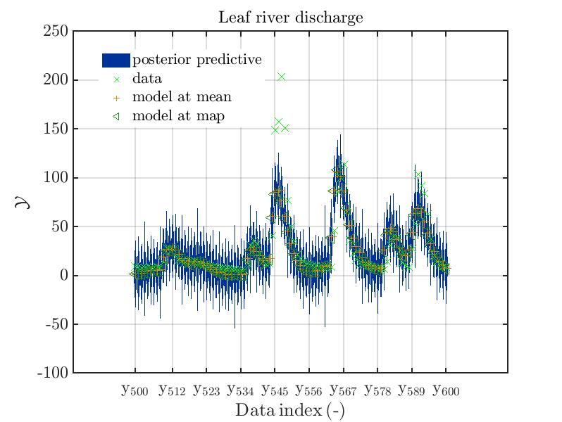 Hydro-plot-2021-2-f