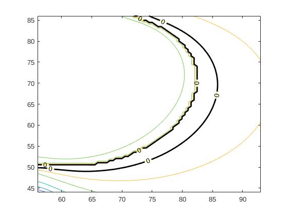lsf_full_contour