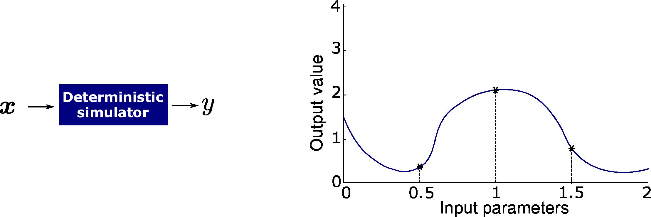 deterministic_simulator