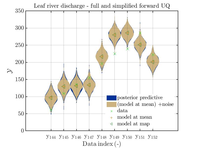 Hydro-plot-2021-6-c