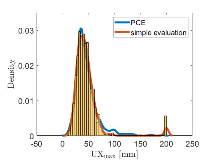 PDF_PCE_Div