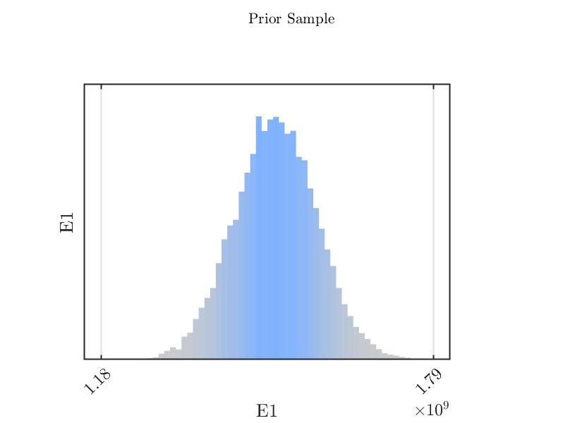 density-prior-E1