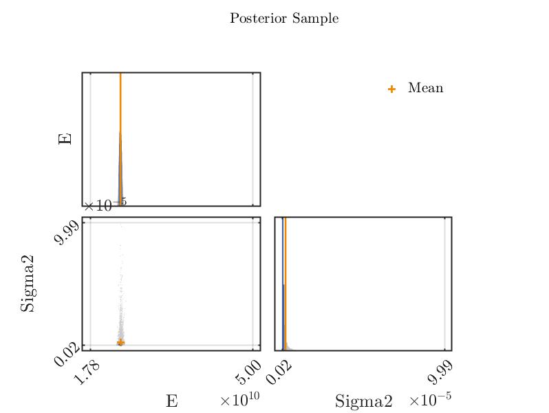 fig-9-scatter-posterior-org