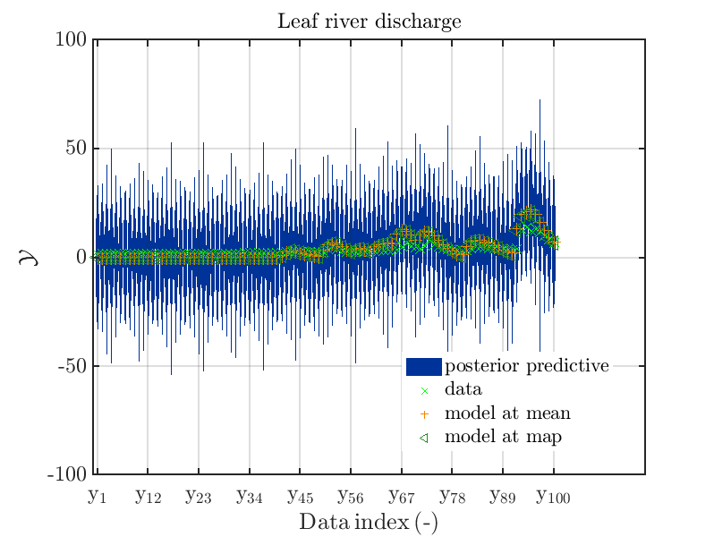 Hydro-plot-2021-2-a
