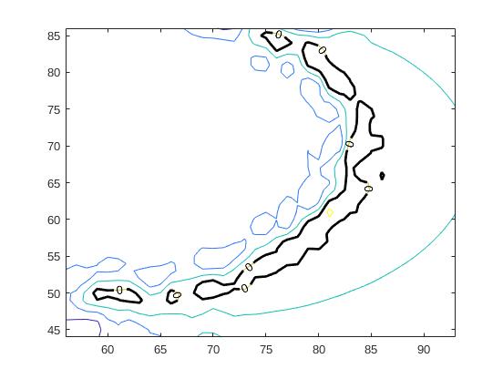 lsf_kriging_contour