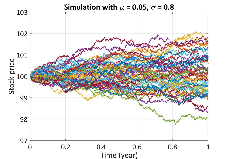 GBW_simulation
