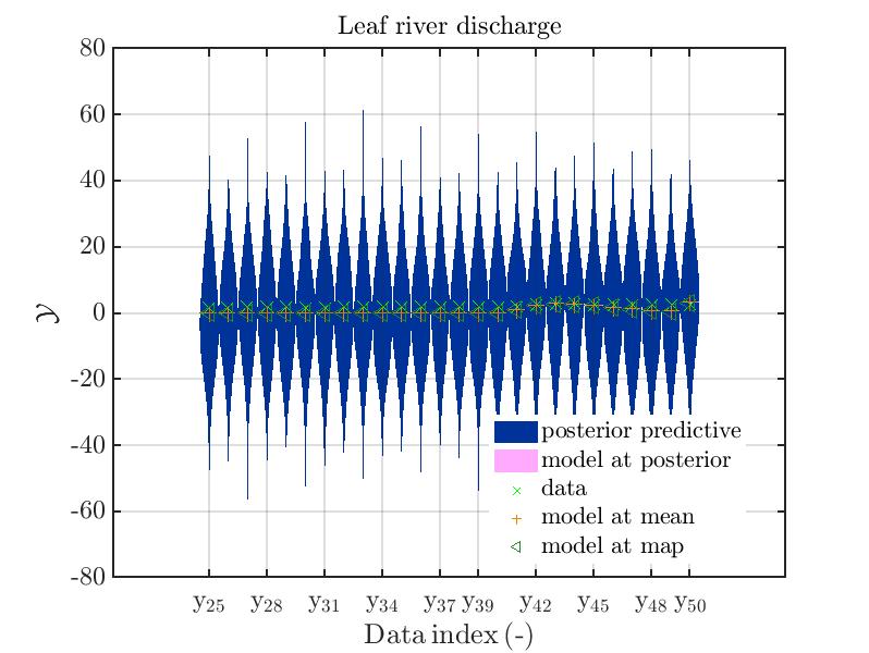 Hydro-plot-2021-4-a