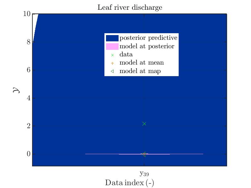Hydro-plot-2021-5