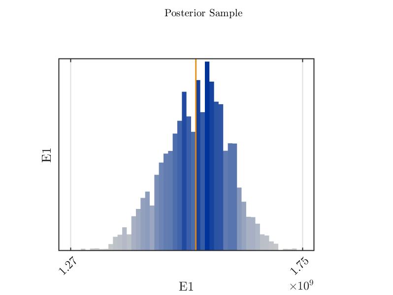 density-post-E1