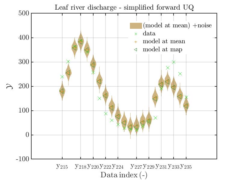 Hydro-plot-2021-7-b