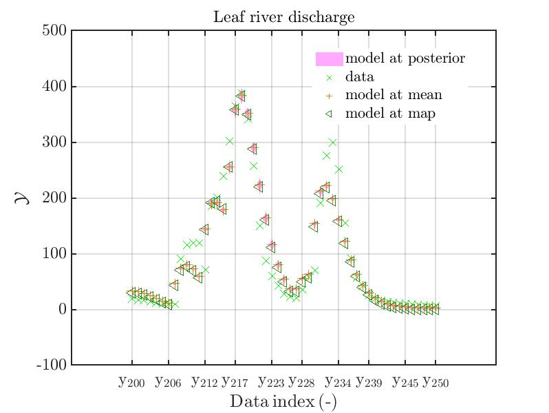 Hydro-plot-2021-3-c