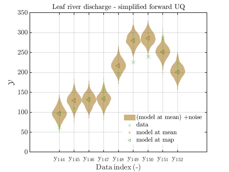 Hydro-plot-2021-6-b