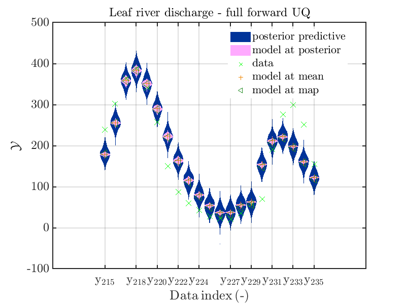 Hydro-plot-2021-7-a