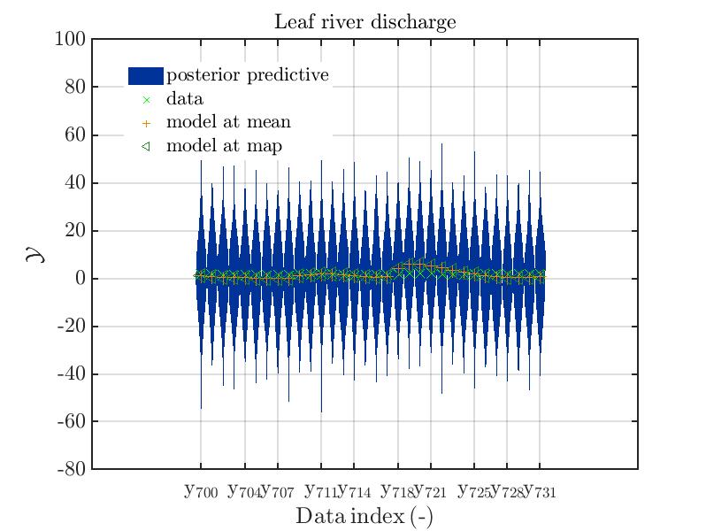 Hydro-plot-2021-2-h